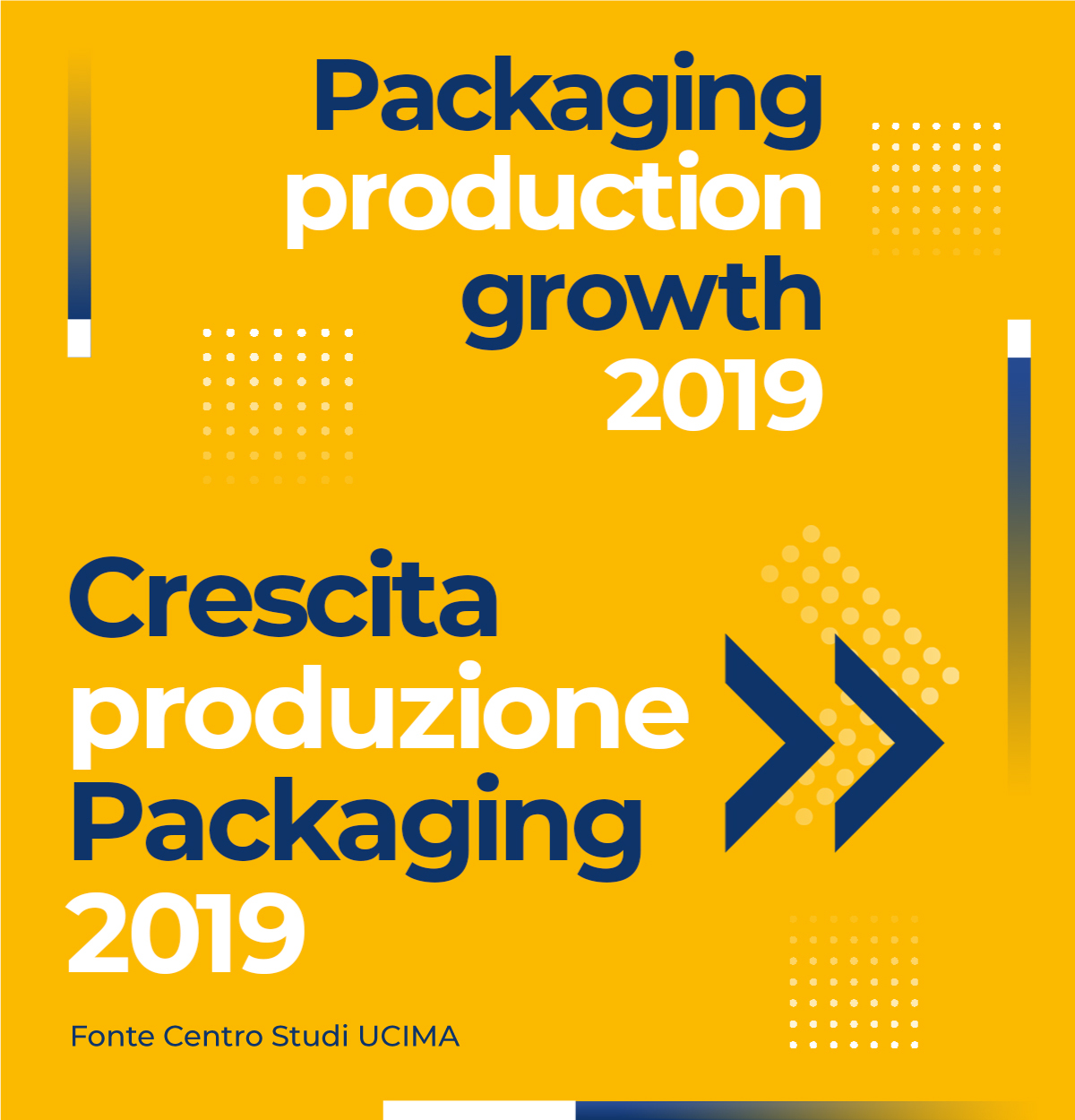 packaging data Italy 2019 UCIMA